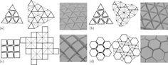 ASME DC | Journal of Mechanical Design | Designing Freeform Origami Tessellations by Generalizing Resch's Patterns