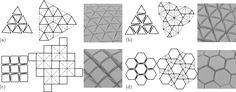 ASME DC | Journal of Mechanical Design | Designing Freeform Origami Tessellations by Generalizing Resch's Patterns