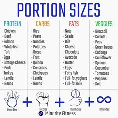 Weight Loss Diet Tips .Weight Loss Diet Tips Weight Loss Meals, Best Weight Loss Foods, Losing Weight Food Plan, Foods To Lose Weight, Healthy Food Ideas To Lose Weight, Weight Loss Diets, Healthy Breakfast For Weight Loss, Clean Eating Recipes For Weight Loss, Diet Meal Plans To Lose Weight