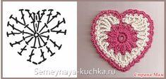 Crochet Doily Diagram, Crochet Chart, Crochet Doilies, Crochet Stitches, Knit Crochet, Crochet Patterns, Knitting Projects, Crochet Projects, Barbie