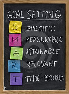 Goal setting is one of the keys to success for your company and for you personally. Setting SMART goals helps you create goals which will help you achieve success. Learn how to set SMART goals in this tutorial. Goal Setting For Students, Smart Goal Setting, Setting Goals, Goal Settings, Goal Setting Quotes, Student Goals, Employee Goals, Academic Goals, School Psychology