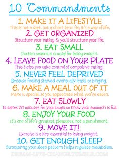 30/30 Challenge- April's Mantra... If I Eat Like Crap, I Will Feel Like Crap!