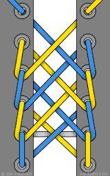 Hasil gambar untuk gaya tali sepatu 5 lubang