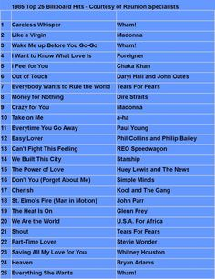 1985 - Top 25 Hits