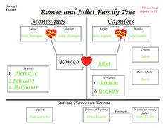 Zeus Family Tree | The Odyssey Family Tree | Mythology myths ...
