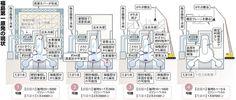 格納容器内7万ミリシーベルト 2号機、大半が水漏れ — www.tokyo-np.co.jp — Readability