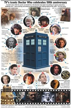 "Print out this handy-dandy Doctor Who overview for anyone who is ""New To Who"""