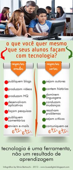 .: 7 dicas: o que você quer mesmo que seus alunos façam com tecnologia?