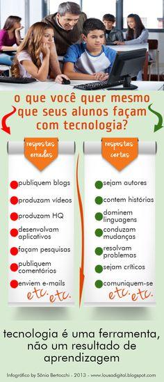 Lousa Digital Blog: 7 dicas: o que você quer mesmo que seus alunos façam com tecnologia?
