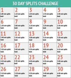 Splits Challenge, totally doing this
