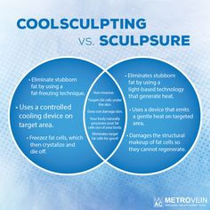 Two different processes - one end result! Contact us today to find out which procedure is right for you. #CoolSculpting #SculpSure