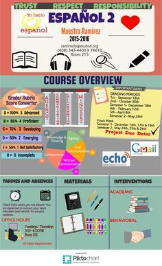 Syllabus Template  Design Elements Design And Clip Art