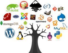Có nên sử dụng mã nguồn mở cho website - Trong thời đại công nghệ số, việc sử dụng Thương mại điện tử để tiếp cận khách hàng trở nên phổ biến hơn bao giờ hết. Các doanh nghiệp có thể lựa chọn các hình thức TMĐT như đặt gian hàng online trên hệ thống website lớn, bán hàng trên facebook hay tạo web miễn phí trên google, blogspot,… Tuy nhiên, những trang TMĐT này chỉ nên là những kênh quảng cáo, doanh nghiệp bạn luôn cần có một website chuyên nghiệp, nó giống như trung tâm vũ trụ [...]
