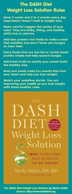 Rules for The DASH Diet Weight Loss Solution