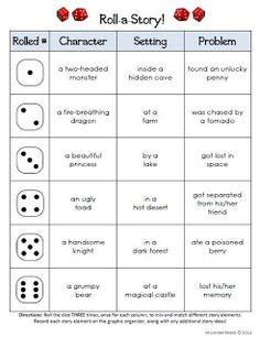 {FREE} Roll-a-Story Writing Activity for Beginning Writers! and storytelling...what a great twist on this activity...i think i might have to modify this for spanish:)