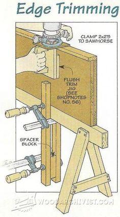 Flush Trim Router Jig - Edging Tips, Jigs and Techniques | WoodArchivist.com