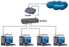 Thi công lắp đặt mạng LAN Chuyên Nghiệp Giá Rẻ 09.111.444.26