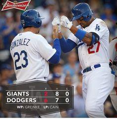 Yeaj Dodgers!