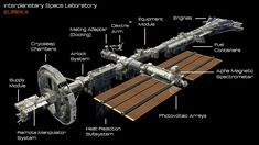 ArtStation - EUREKA_ Interplanetary Space Station (WIP), David (Yingai) Lo Pan