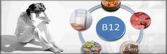 Deficiency of Vitamin B12 and Schizophrenia