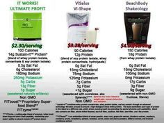 Here's how AWESOME our shakes are compared to other leading brands:  www.gettingitsexy.myitworks.com