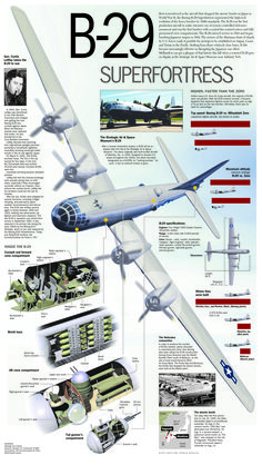 b-29 fire control system - Google Search