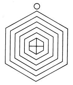 GRÁFICO ESCUDO BOUCLIER: O primeiro gráfico criado p/ ser usado para pessoas quando estão presentes estados de magia, e um dos mais confiáveis até hoje.