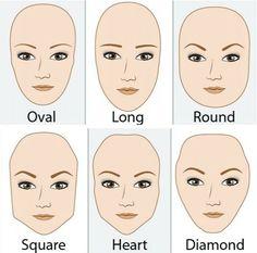 Forma de la ceja, de acuerdo a tu tipo de cara