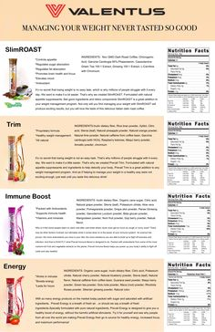 Knowledge at your fingertips! Drink healthy: SlimRoast coffee, Prevail Trim, Immune Boost, and Energy. www.slimroastchicago.com