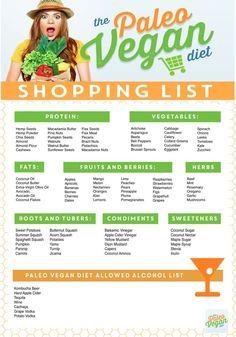 Paleo Vegan Shopping List | Paleo Vegan Diet | PaleoVegan.com