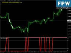 Download RSI MA Free Best Forex Indicator For Mt4
