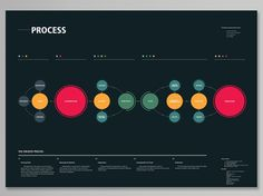 Designspiration — 43_diagram-site.jpg