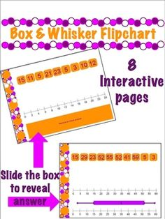 Box and Whisker Chart
