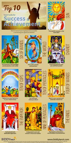 The climb to the top of the mountain is almost over! When these #Tarot cards appear, success is on the way!