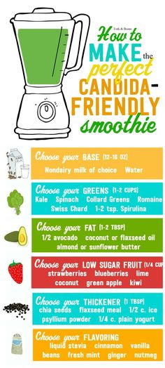 Your guide to creating your own easy, healthy, and low sugar green smoothie, perfect for those on an anti-candida diet. via @forkandbeans