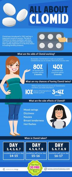 Alles over Clomid Infographic - TTC - schwanger Fertility Pills, Fertility Help, Fertility Foods, Fertility Boosters, Fertility Doctor, Female Fertility, Pcos Infertility, Infertility Treatment, Endometriosis
