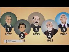 Ελλάδα - YouTube Documentaries, Literature, Family Guy, Guys, History, Movies, Movie Posters, Youtube, Fictional Characters