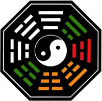 The I Ching eight trigrams were conceived as images of all that happens in heaven and on earth. At the same time, they were held to he in a state of continual transition, one changing into another, just as transition from one phenomenon to another is continually taking place in the physical world.