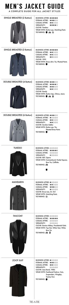 Men's jacket guides