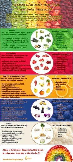 jedz-w-kolorach-tęczy