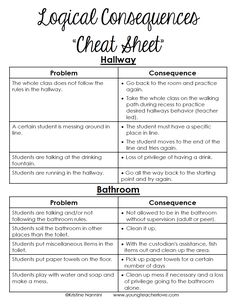 Logical Consequences Cheat Sheet FREEBIE - Young Teacher Love by Kristine Nannini