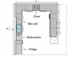 restaurant layout New kitchen design small layout floor plans Ideas Small Kitchen Floor Plans, Kitchen Layout Plans, Floor Plan Layout, Kitchen Small, Restaurant Layout, Restaurant Design, Restaurant Kitchen, Thai Restaurant, Restaurant Ideas