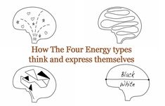 How the four energy types are manifested in people . . .