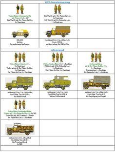 Artillerie Regiment (mot) 190