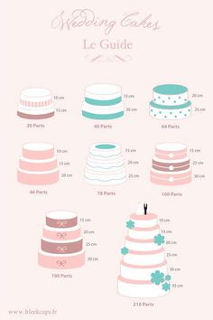 wedding cakes with cupcakes / wedding cakes . wedding cakes with cupcakes . wedding cakes with flowers Wedding Cake Guide, Wedding Cakes, Wedding Rings, Sweet Cakes, Cute Cakes, Cake Serving Chart, Marzipan Cake, Cake Sizes, Cake Business