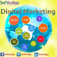 Digital Marketing Services: Social Media Marketing: best way to become market ...