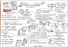 Polski - baśń Polish Language, Sketch Notes, Back To School, Classroom, Study, Teacher, Journal, Education, Speech Language Therapy