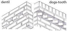 decorative brick cornices - Google Search