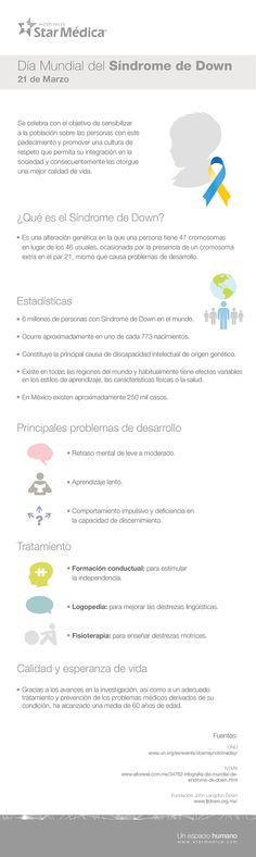 Día Mundial del Síndrome de Down · El síndrome de Down es una combinación cromosómica natural que siempre ha formado parte de la condición humana.  El acceso adecuado a programas de intervención temprana, servicios de salud y la enseñanza inclusiva, son vitales para el desarrollo de las personas que lo padecen · Infografía.