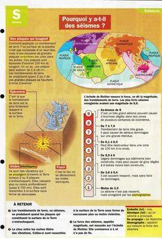 Educational infographic : Pourquoi y a-t-il des séismes? Science Vocabulary, Teaching Science, Science Education, Science For Kids, Earth Science, French Teaching Resources, Teaching French, Test B1, French Body Parts